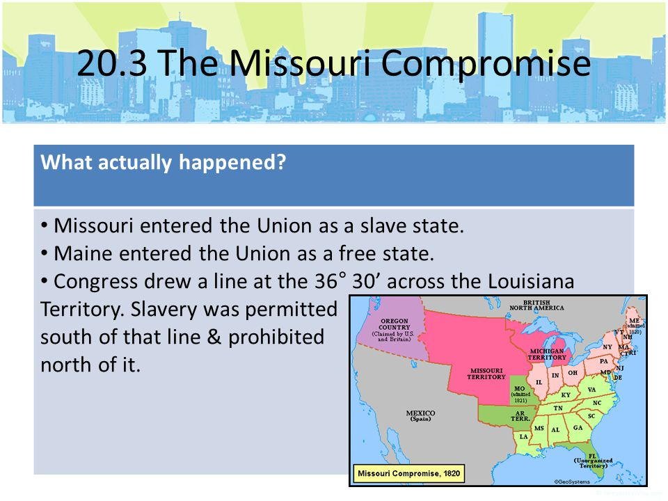 20.3 The Missouri Compromise