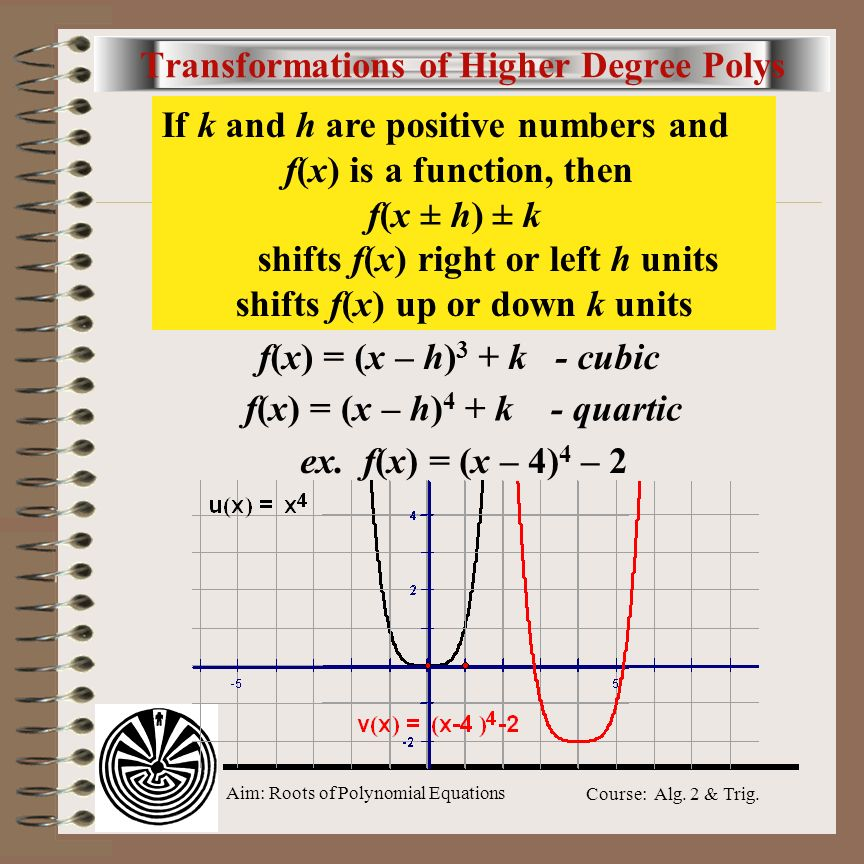 Transformations of Higher Degree Polys