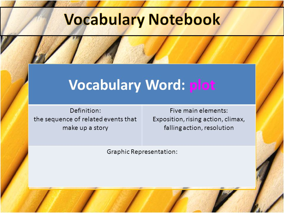 Vocabulary Notebook Vocabulary Word: plot Definition: