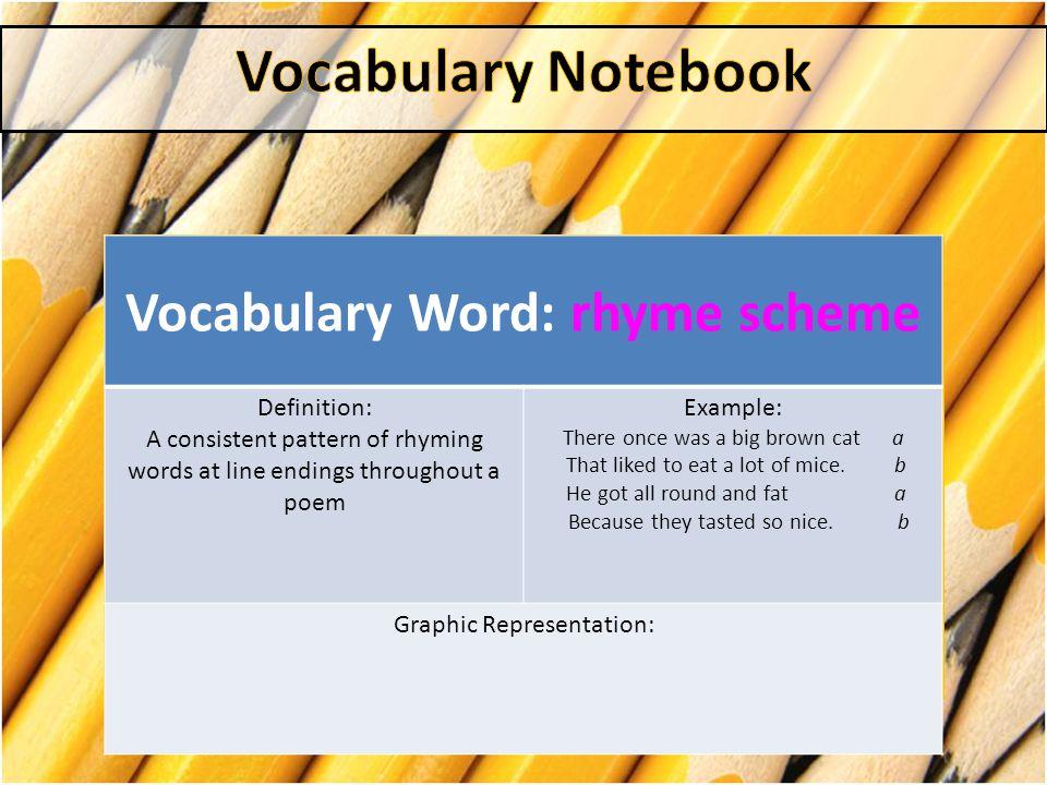 Vocabulary Word: rhyme scheme