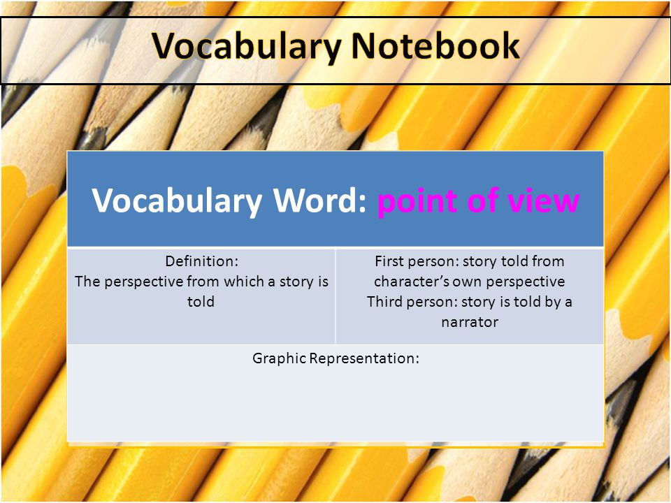 Vocabulary Word: point of view
