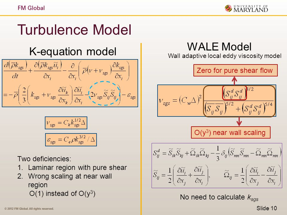 Turbulence Model WALE Model K-equation model Zero for pure shear flow