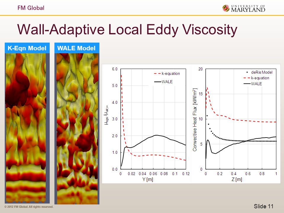 Wall-Adaptive Local Eddy Viscosity