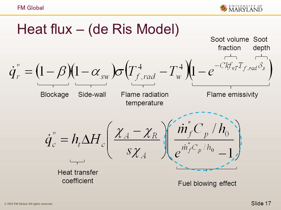 Heat flux – (de Ris Model)