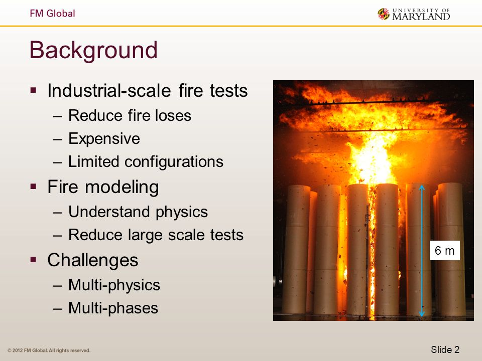 Background Industrial-scale fire tests Fire modeling Challenges