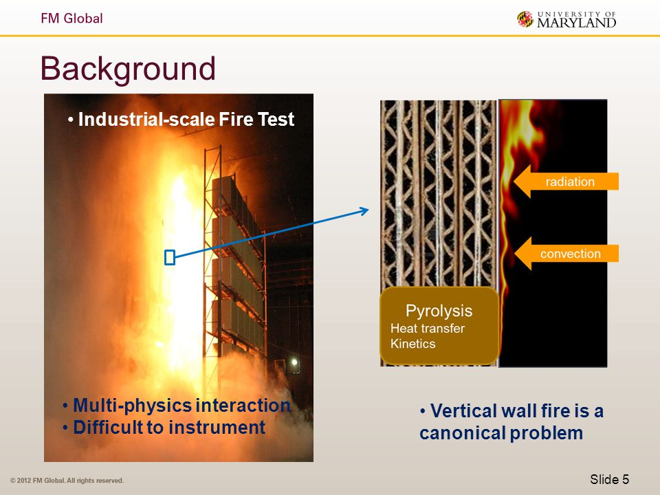 Background Industrial-scale Fire Test Multi-physics interaction