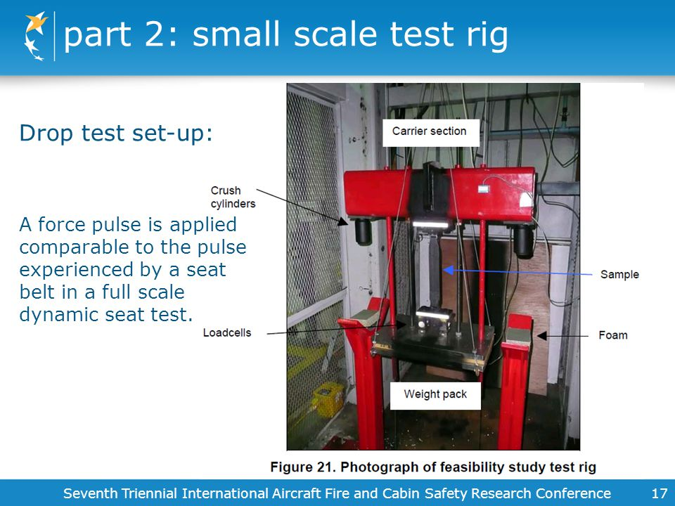 part 2: small scale test rig