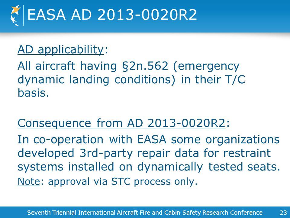 EASA AD 2013-0020R2 AD applicability: