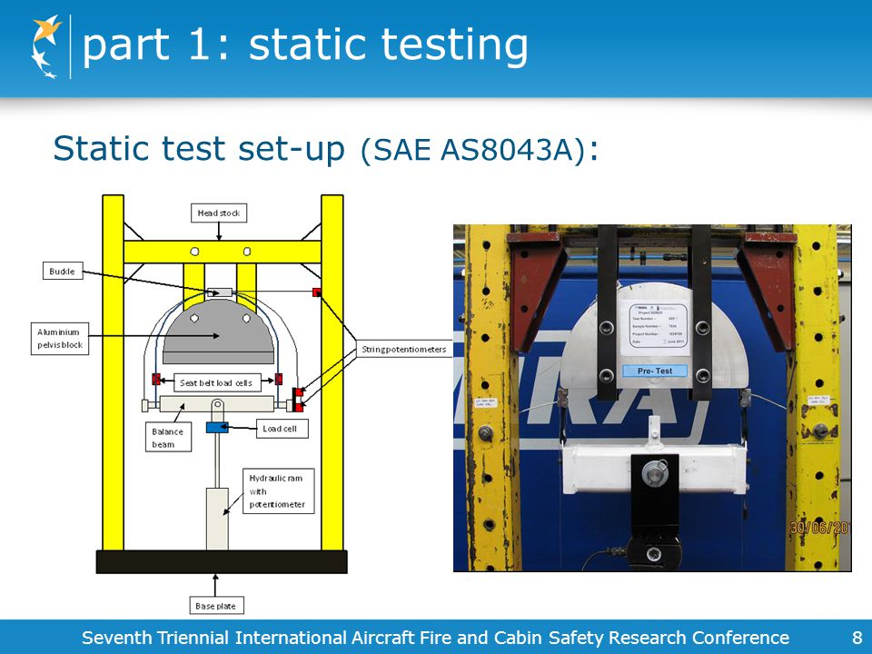 part 1: static testing Static test set-up (SAE AS8043A):