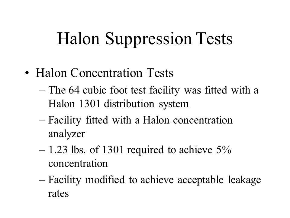 Halon Suppression Tests