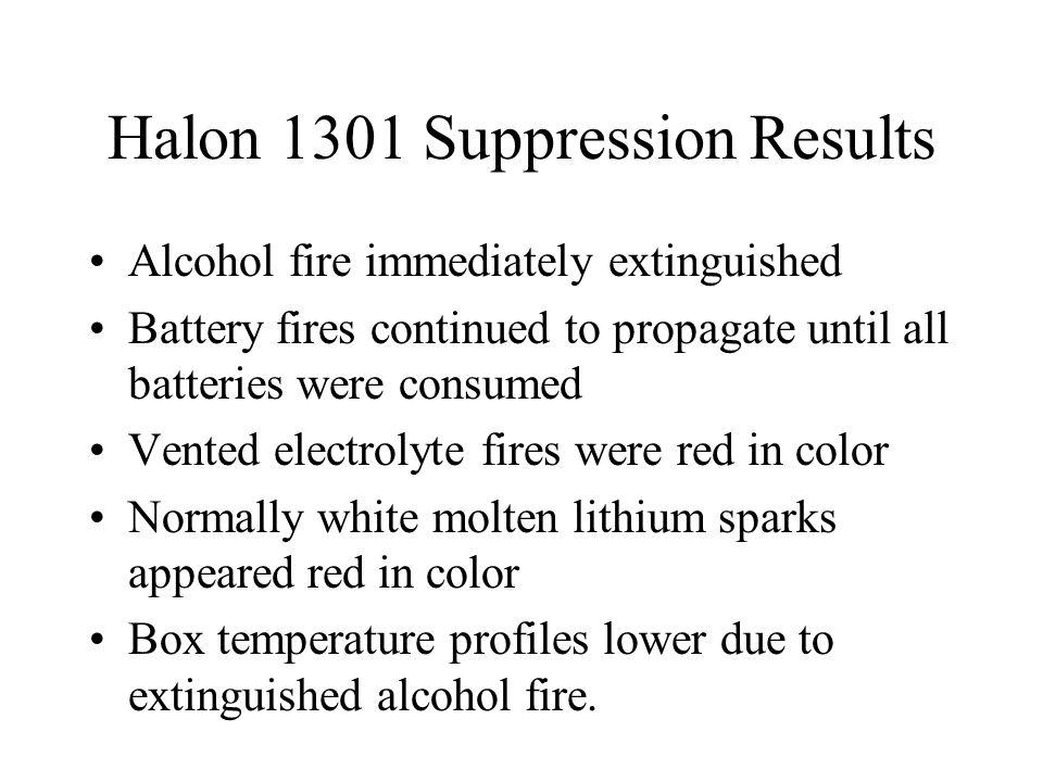 Halon 1301 Suppression Results