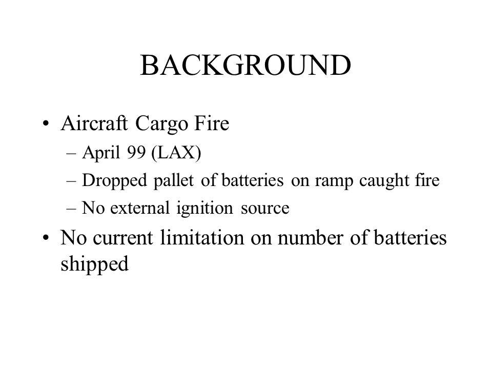 BACKGROUND Aircraft Cargo Fire