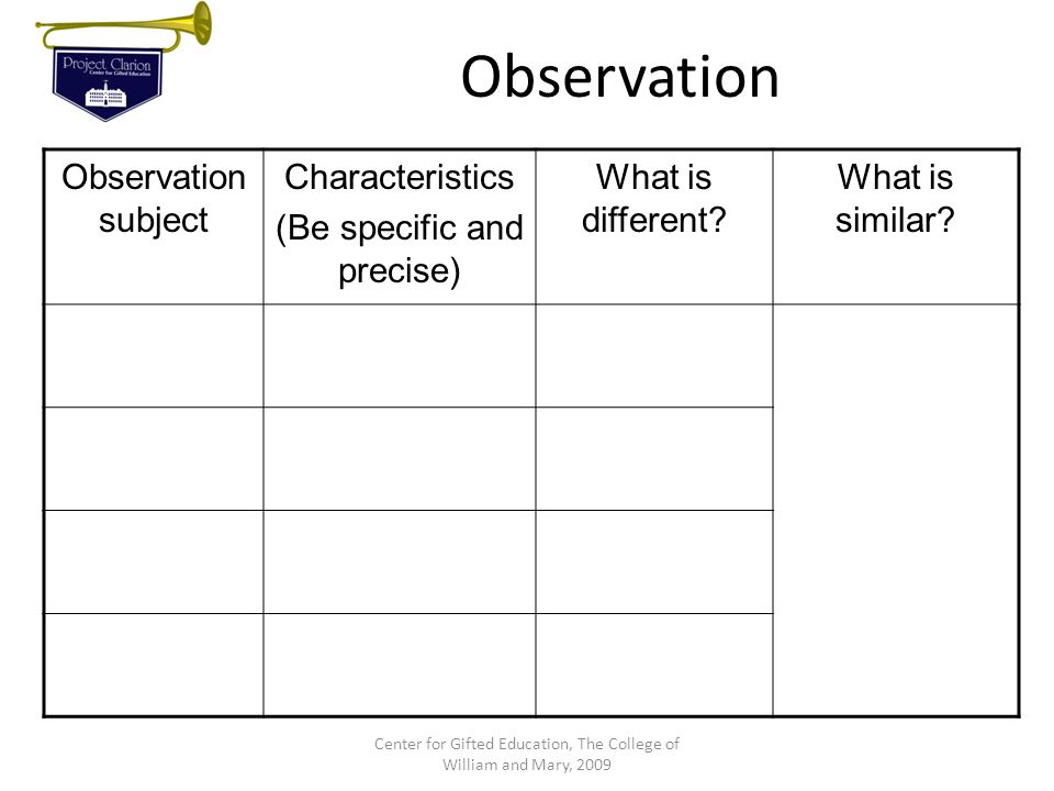 Observation Observation subject Characteristics