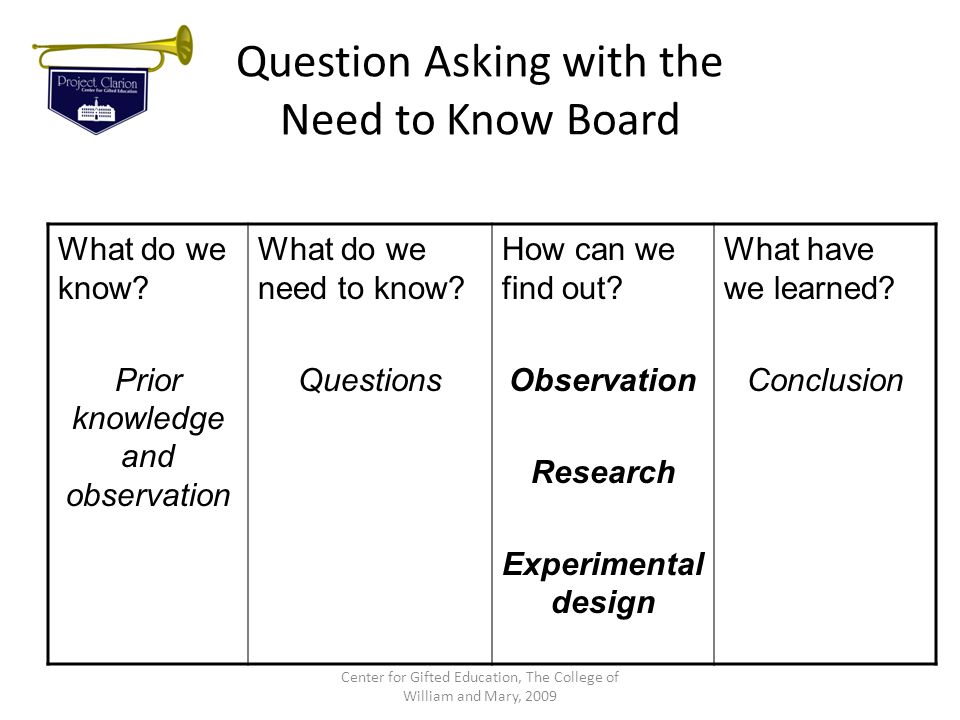 Question Asking with the Need to Know Board