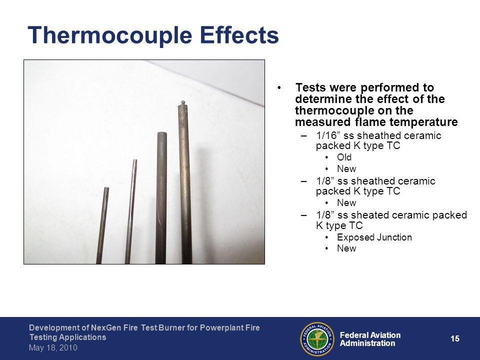 Thermocouple Effects Tests were performed to determine the effect of the thermocouple on the measured flame temperature.