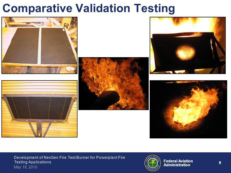 Comparative Validation Testing