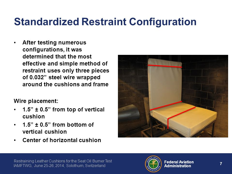 Standardized Restraint Configuration
