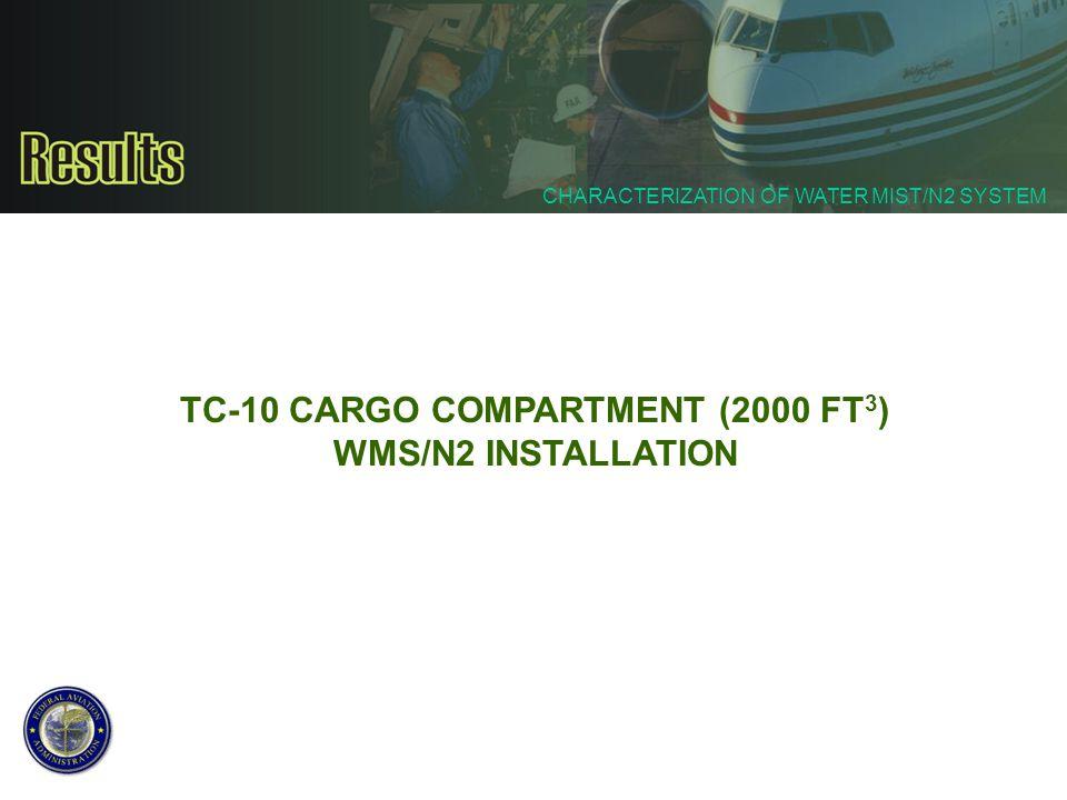 TC-10 CARGO COMPARTMENT (2000 FT3)