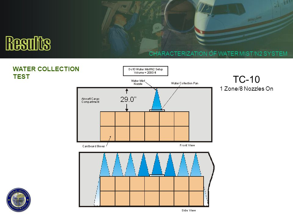 TC-10 WATER COLLECTION TEST CHARACTERIZATION OF WATER MIST/N2 SYSTEM