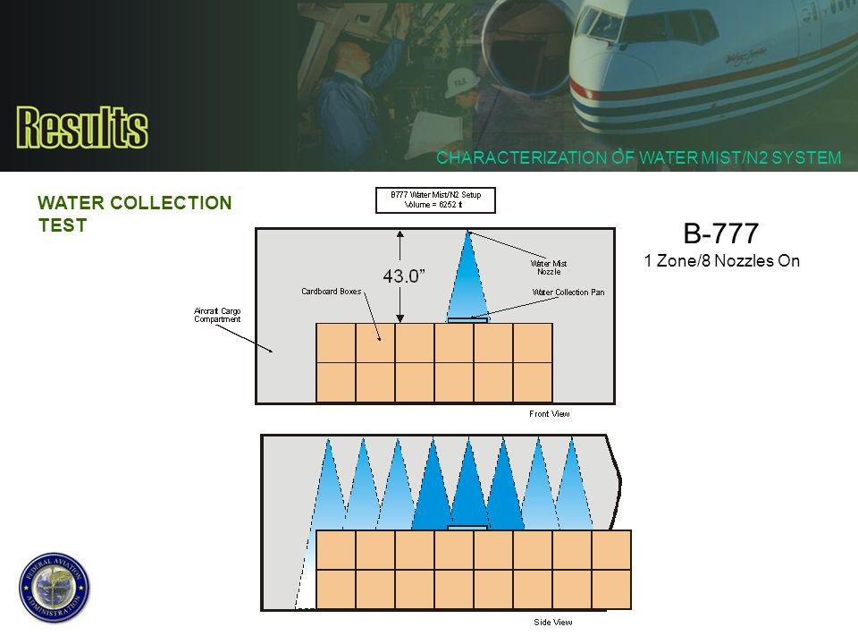 B-777 WATER COLLECTION TEST CHARACTERIZATION OF WATER MIST/N2 SYSTEM