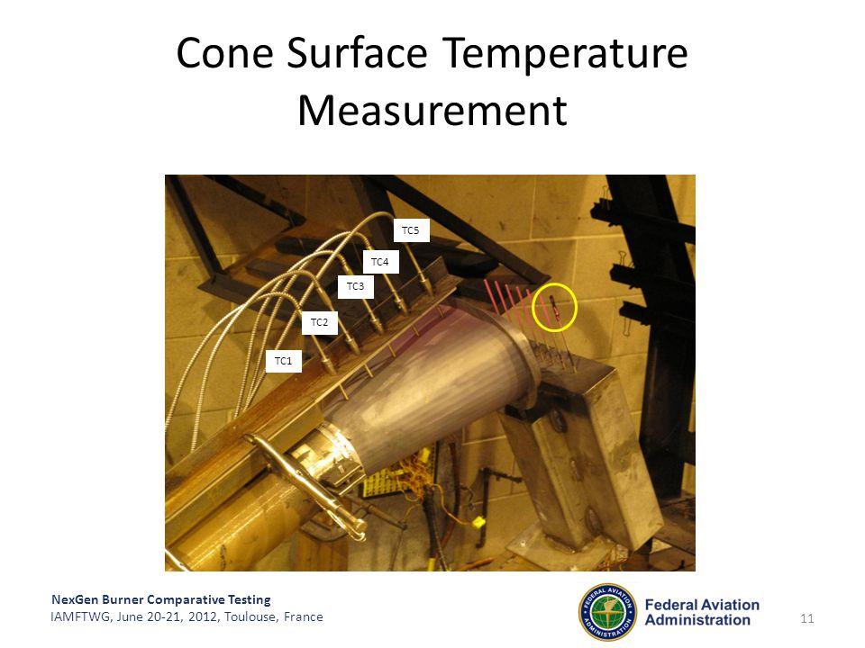 Cone Surface Temperature Measurement