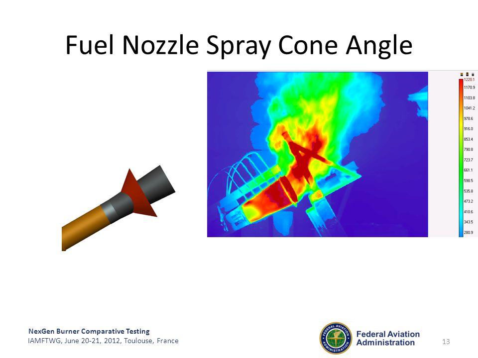 Fuel Nozzle Spray Cone Angle