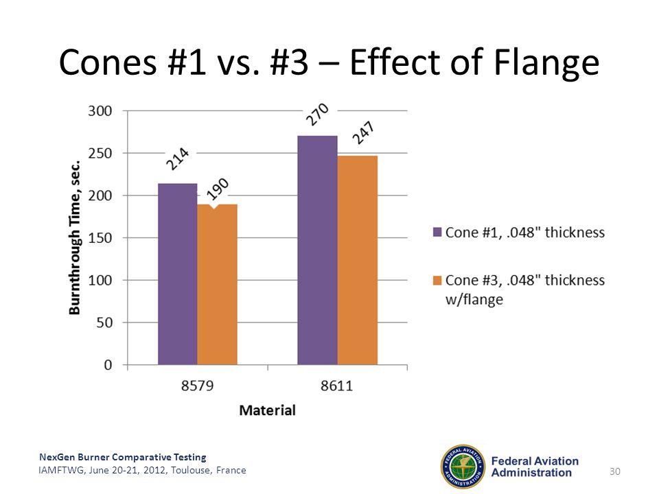 Cones #1 vs. #3 – Effect of Flange