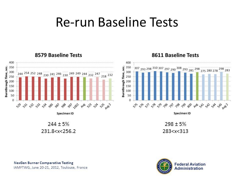 Re-run Baseline Tests 244 ± 5% 231.8<x<256.2 298 ± 5%