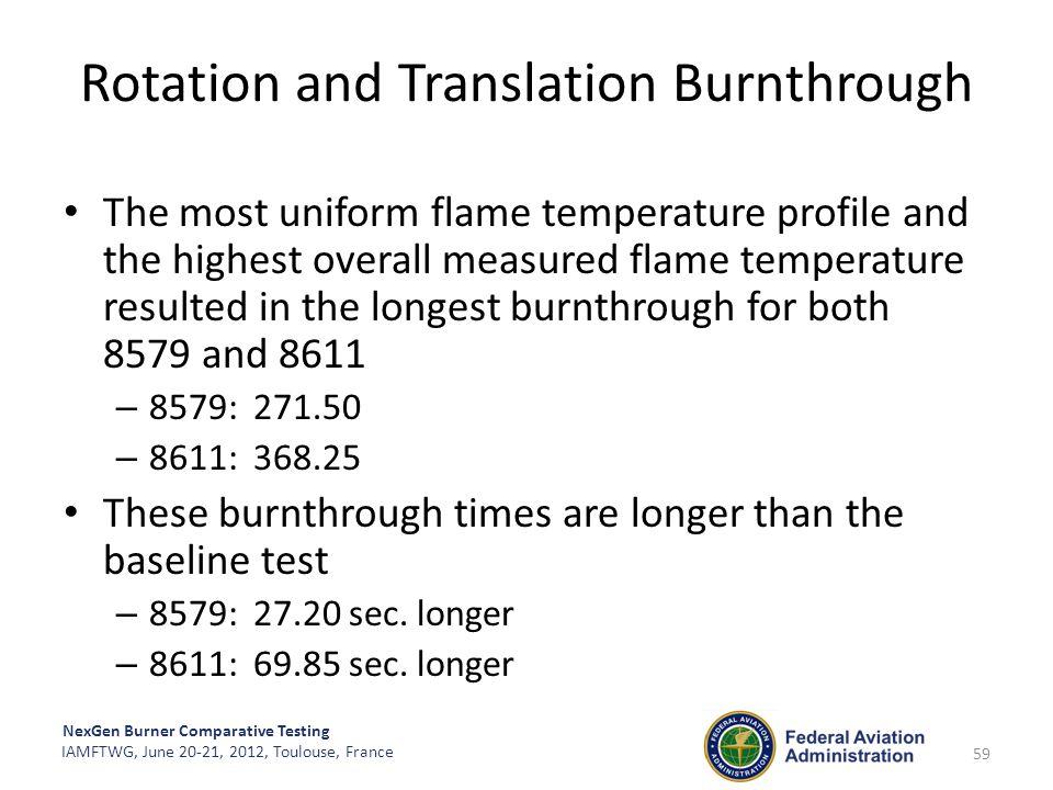 Rotation and Translation Burnthrough
