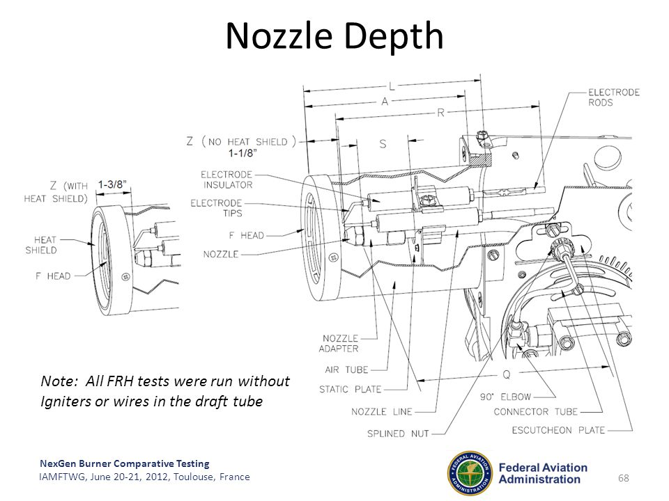 Nozzle Depth Note: All FRH tests were run without