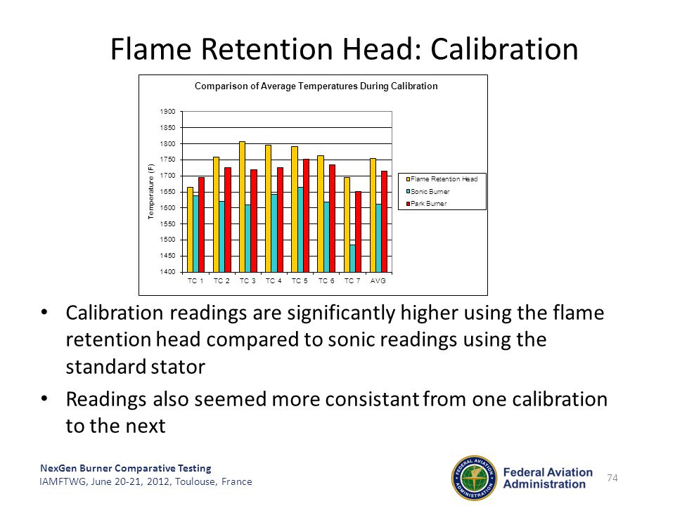 Flame Retention Head: Calibration