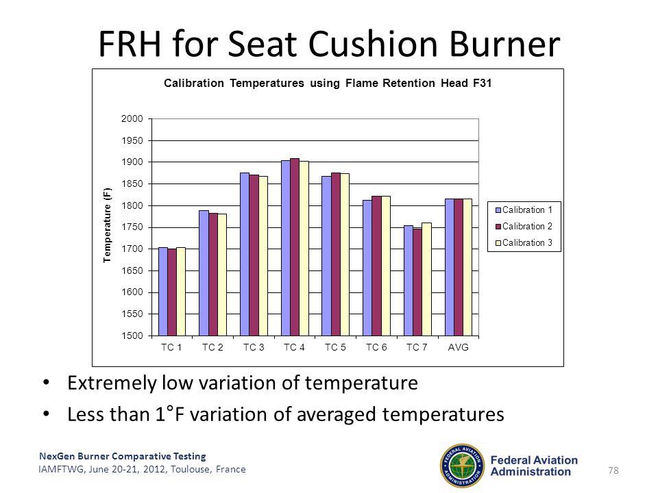 FRH for Seat Cushion Burner