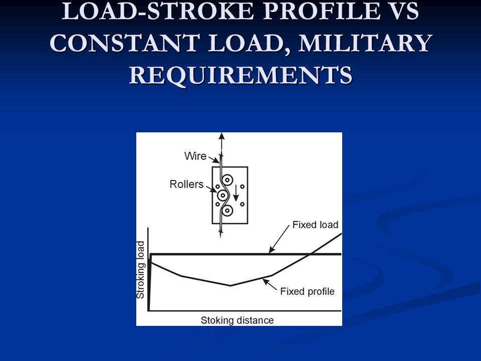 LOAD-STROKE PROFILE VS CONSTANT LOAD, MILITARY REQUIREMENTS