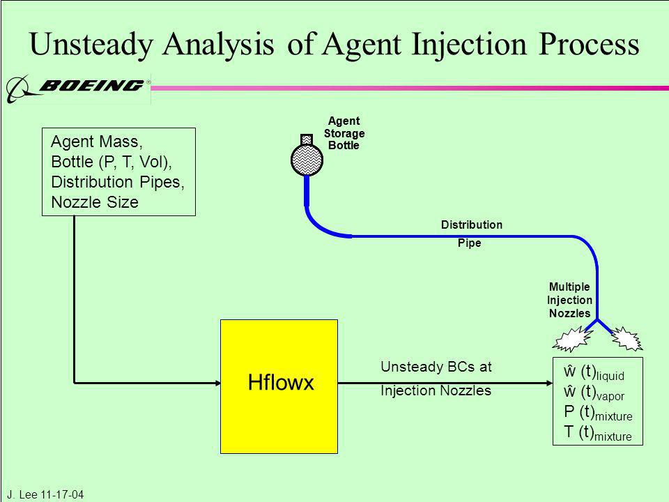 Unsteady Analysis of Agent Injection Process