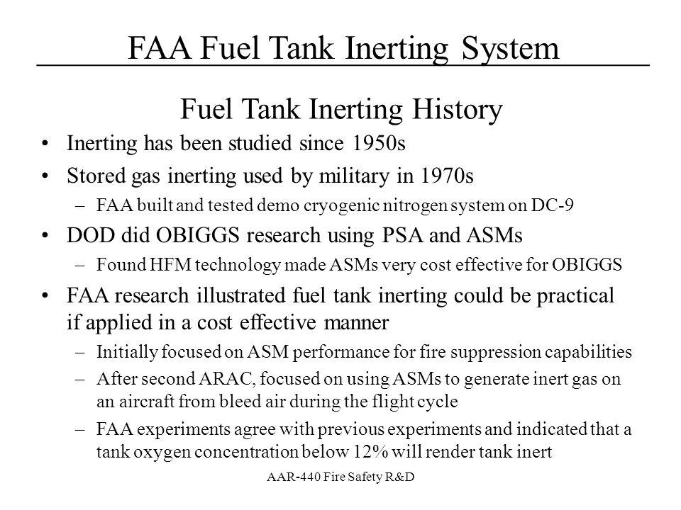 Fuel Tank Inerting History