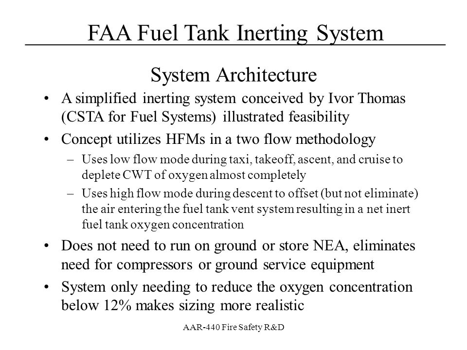 System Architecture A simplified inerting system conceived by Ivor Thomas (CSTA for Fuel Systems) illustrated feasibility.