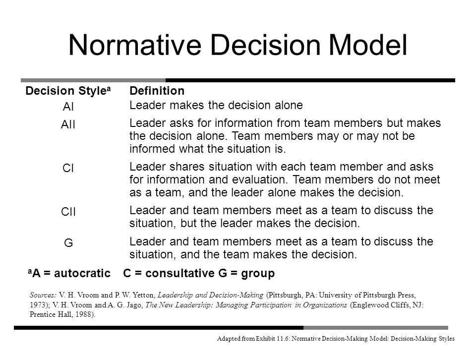 Normative Decision Model