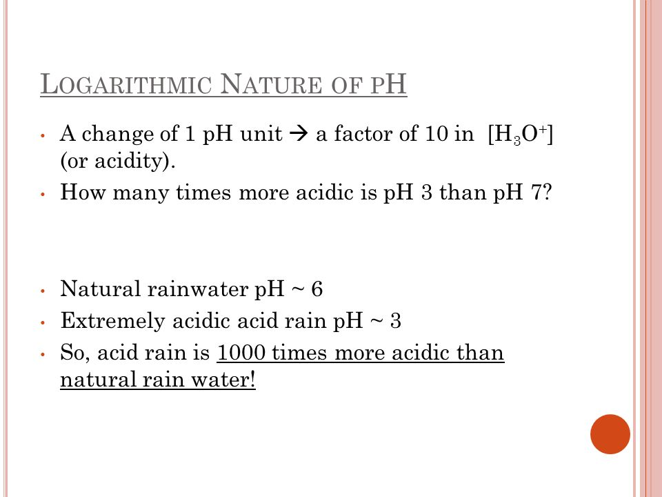 Logarithmic Nature of pH