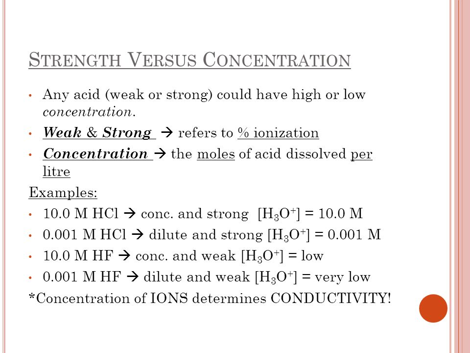 Strength Versus Concentration