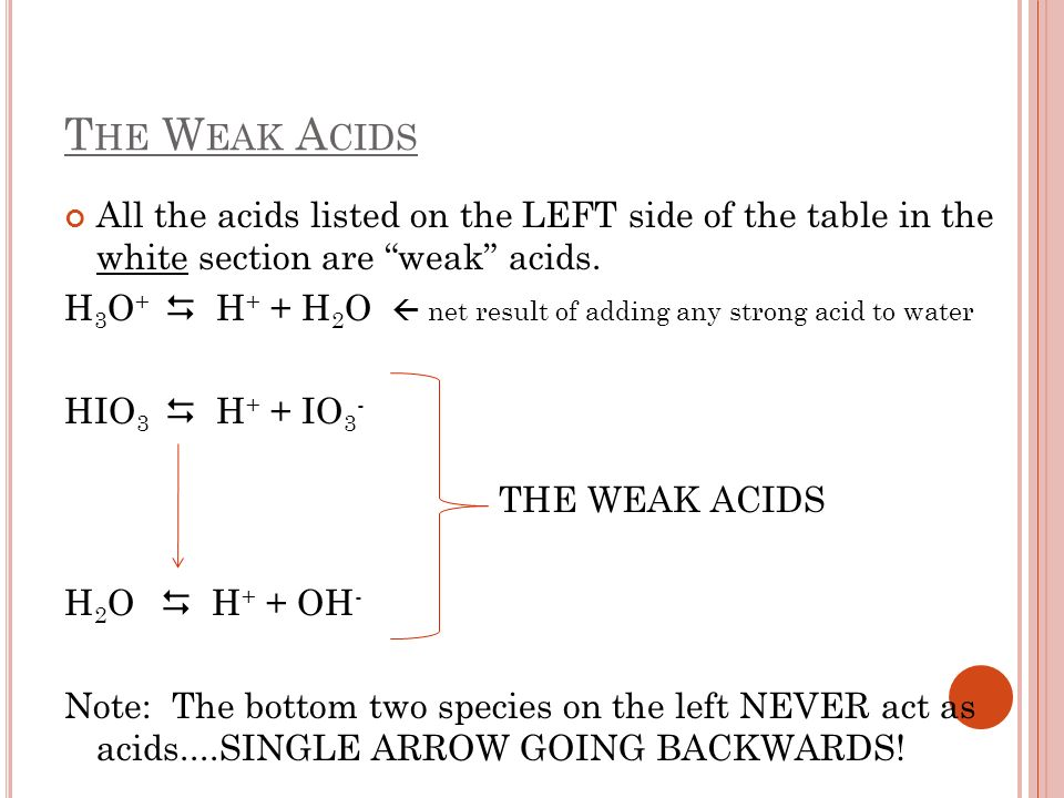 The Weak Acids All the acids listed on the LEFT side of the table in the white section are weak acids.