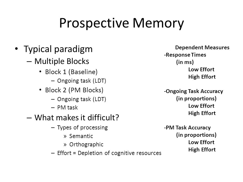 Prospective Memory Typical paradigm Multiple Blocks
