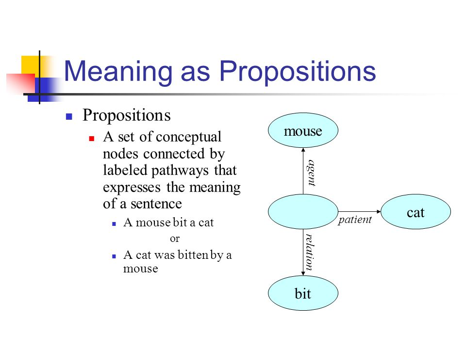 Meaning as Propositions
