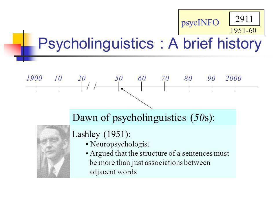 Psycholinguistics : A brief history
