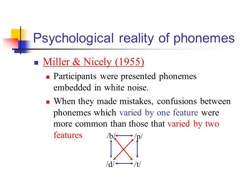 Psychological reality of phonemes