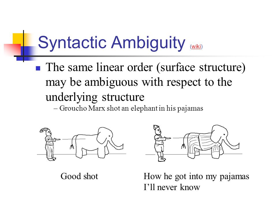 Syntactic Ambiguity (wiki)