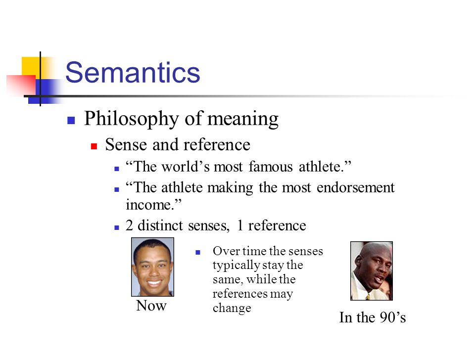 Semantics Philosophy of meaning Sense and reference