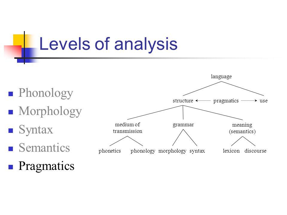 Levels of analysis Phonology Morphology Syntax Semantics Pragmatics