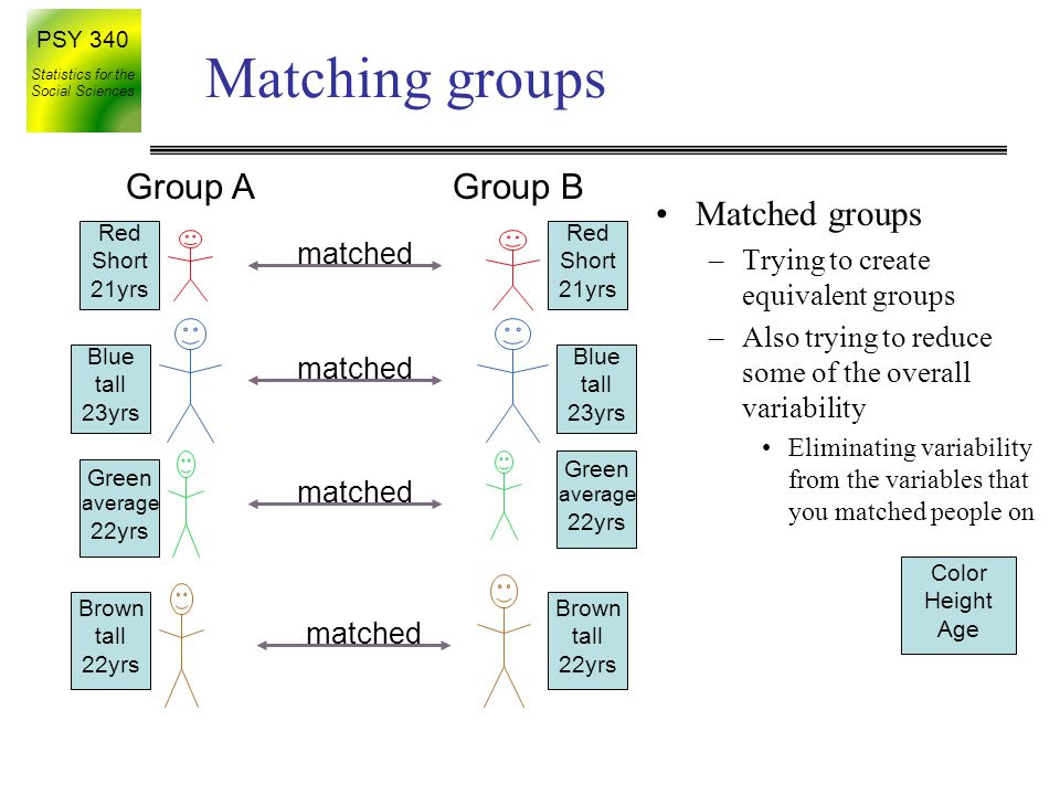 Matching groups Group A Group B Matched groups