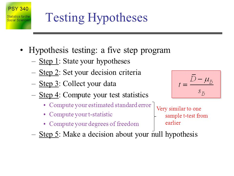 Testing Hypotheses Hypothesis testing: a five step program