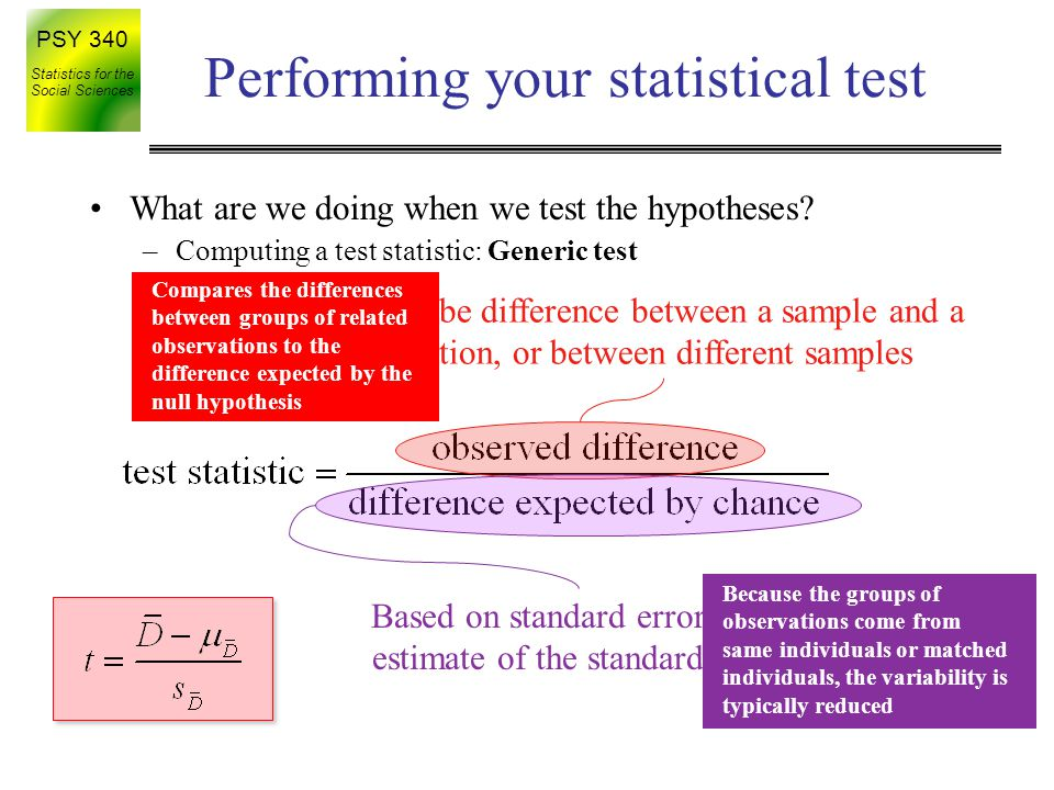 Performing your statistical test